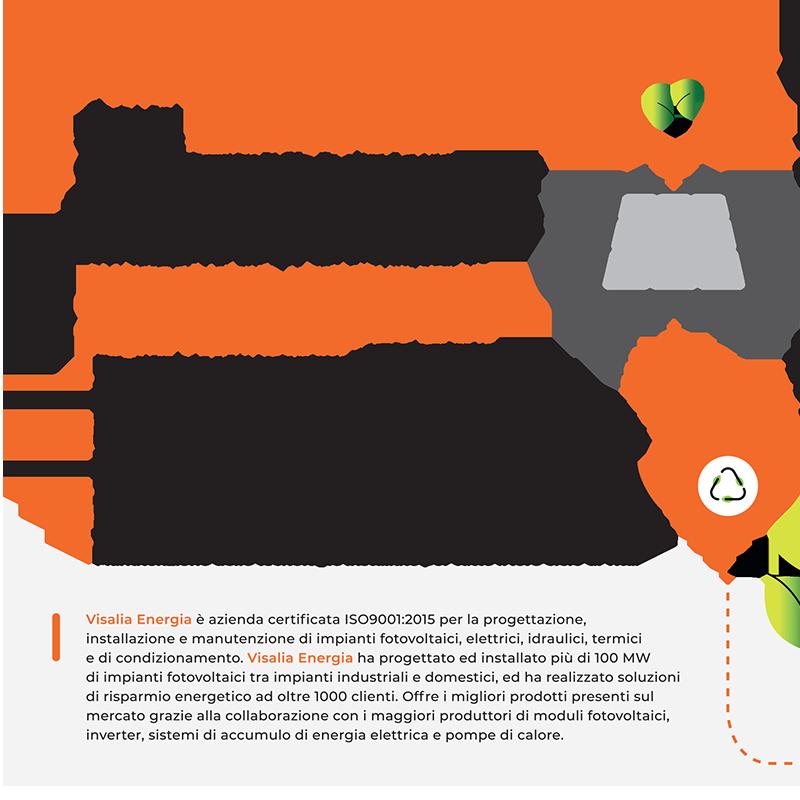 Visalia Energia - Servizi energetici - Chi Siamo - Brochure